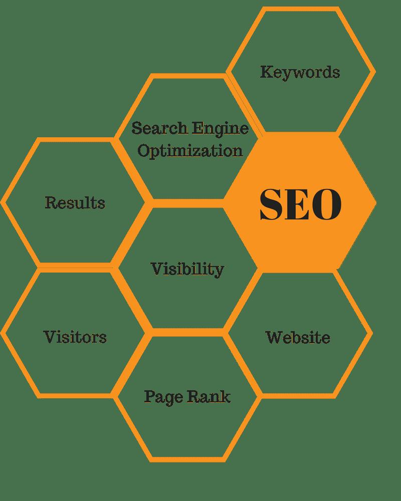 SEO Search Engine Optmization